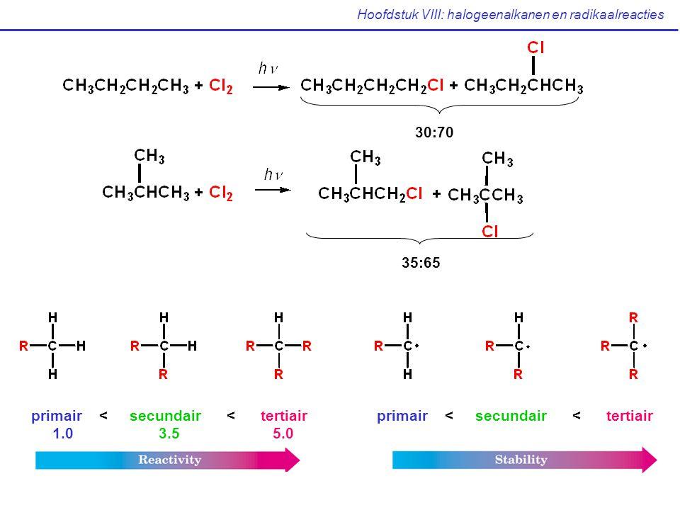 Hoofdstuk VIII: halogeenalkanen en radikaalreacties Allylische bromering van een niet symmetrisch alkeen 3-bromo-1-octeen (17%) Bromering van 1-octeen 1-bromo-2-octeen (83%) 53:47 trans:cis Reactie aan het minst gehinderde primaire uiteinde, met vorming van de meer stabiele dubbele binding is bevoordeeld.