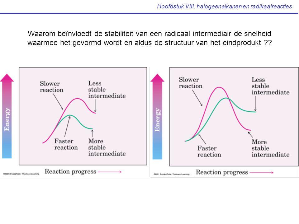 Hoofdstuk VIII: halogeenalkanen en radikaalreacties Hammond postulaat: link tussen reactiesnelheid en stabiliteit van intermediair De structuur van een TTS lijkt op de structuur van het dichtsbijgelegen stabiele species.