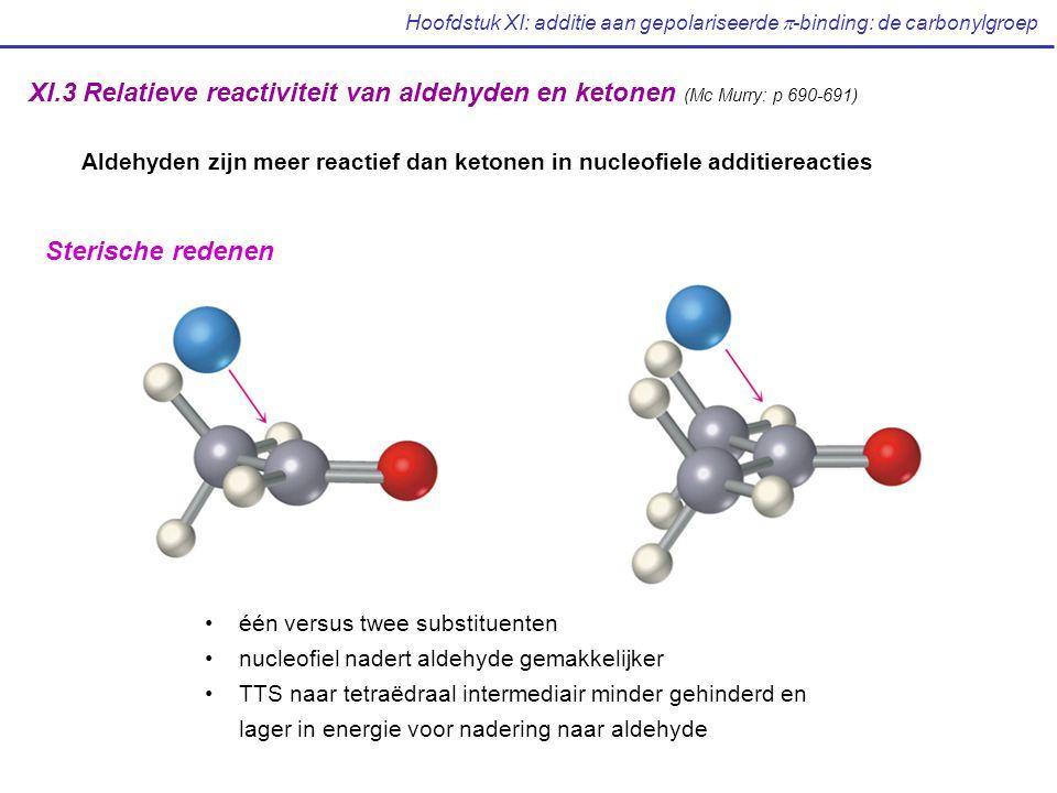 Hoofdstuk XI: additie aan gepolariseerde  -binding: de carbonylgroep XI.3 Relatieve reactiviteit van aldehyden en ketonen (Mc Murry: p 690-691) Aldehyden zijn meer reactief dan ketonen in nucleofiele additiereacties Sterische redenen één versus twee substituenten nucleofiel nadert aldehyde gemakkelijker TTS naar tetraëdraal intermediair minder gehinderd en lager in energie voor nadering naar aldehyde