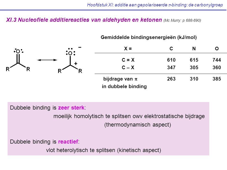 Hoofdstuk XI: additie aan gepolariseerde  -binding: de carbonylgroep XI.3 Nucleofiele additiereacties van aldehyden en ketonen (Mc Murry: p 688-690) Dubbele binding is zeer sterk: moeilijk homolytisch te splitsen owv elektrostatische bijdrage (thermodynamisch aspect) Dubbele binding is reactief: vlot heterolytisch te splitsen (kinetisch aspect) Gemiddelde bindingsenergieën (kJ/mol) X =CNO C = X610615744 C – X 347 305 360 bijdrage van  263310385 in dubbele binding
