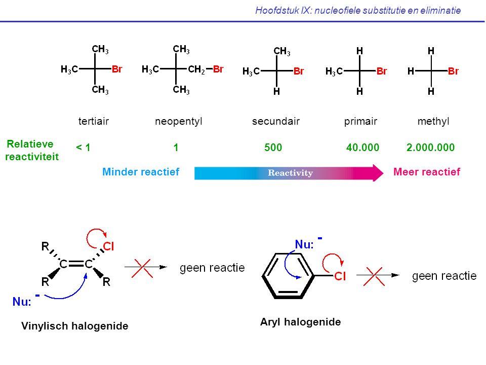 Minder reactiefMeer reactief tertiairneopentylsecundairprimairmethyl Relatieve reactiviteit < 11 500 40.000 2.000.000 Vinylisch halogenide Aryl haloge