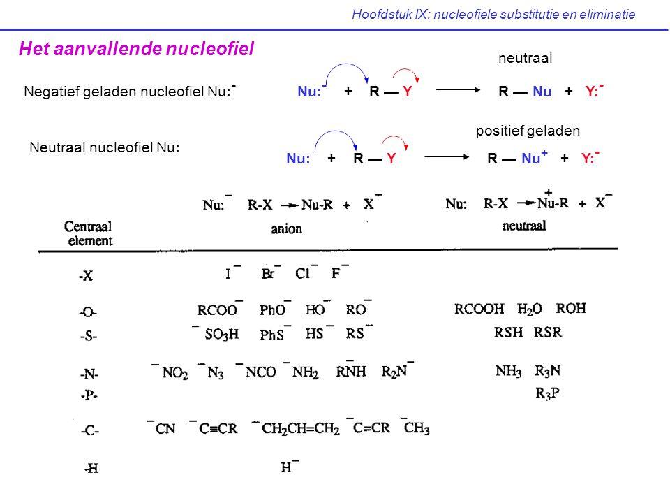 Hoofdstuk IX: nucleofiele substitutie en eliminatie Het aanvallende nucleofiel Nu: - + R — Y R — Nu + Y: - Negatief geladen nucleofiel Nu: - neutraal
