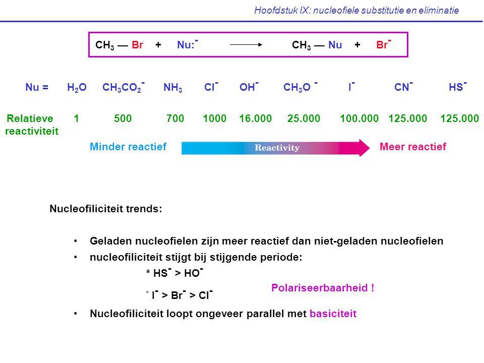 Hoofdstuk IX: nucleofiele substitutie en eliminatie Minder reactiefMeer reactief CH 3 — Br + Nu: - CH 3 — Nu + Br - Nu = H 2 O CH 3 CO 2 - NH 3 Cl - O