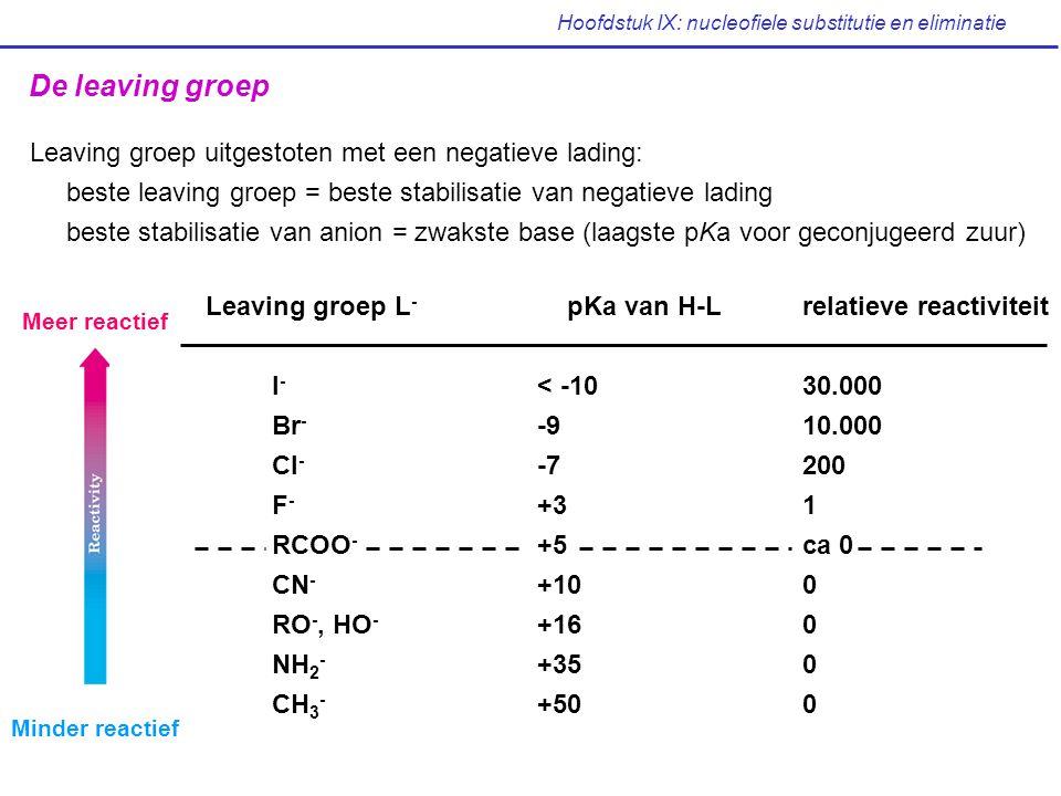 Hoofdstuk IX: nucleofiele substitutie en eliminatie De leaving groep Leaving groep uitgestoten met een negatieve lading: beste leaving groep = beste s