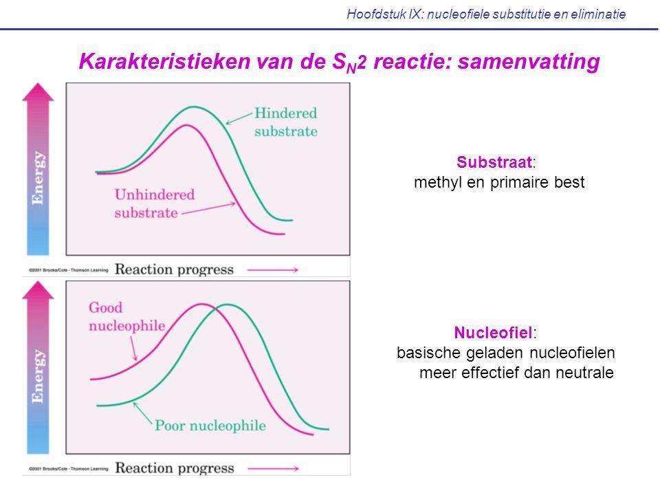 Hoofdstuk IX: nucleofiele substitutie en eliminatie Karakteristieken van de S N 2 reactie: samenvatting Substraat: methyl en primaire best Nucleofiel: