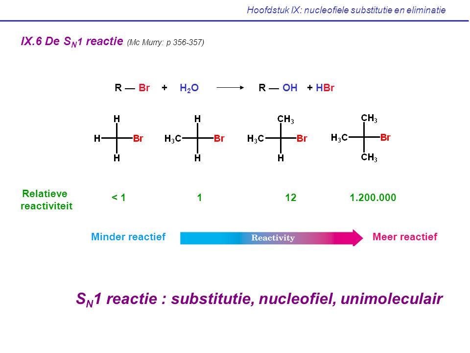 Hoofdstuk IX: nucleofiele substitutie en eliminatie IX.6 De S N 1 reactie (Mc Murry: p 356-357) Minder reactiefMeer reactief Relatieve reactiviteit <