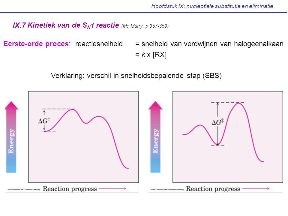 Hoofdstuk IX: nucleofiele substitutie en eliminatie IX.7 Kinetiek van de S N 1 reactie (Mc Murry: p 357-359) Eerste-orde proces:reactiesnelheid = snel