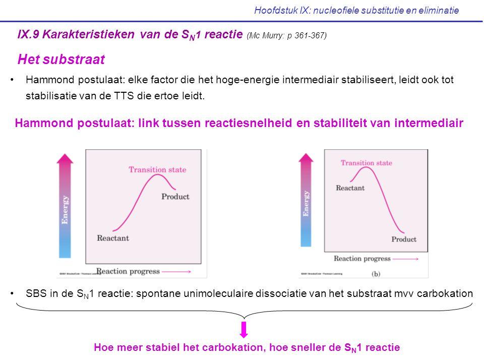 Hoofdstuk IX: nucleofiele substitutie en eliminatie IX.9 Karakteristieken van de S N 1 reactie (Mc Murry: p 361-367) Het substraat Hammond postulaat: