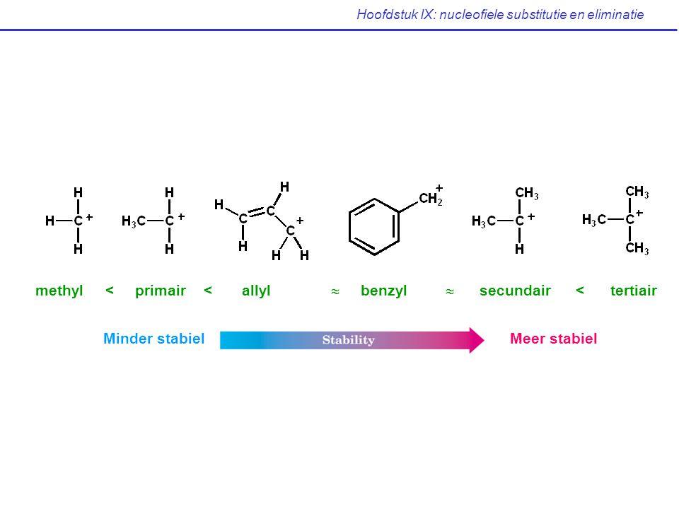 Hoofdstuk IX: nucleofiele substitutie en eliminatie methyl < primair < allyl  benzyl  secundair < tertiair Minder stabielMeer stabiel