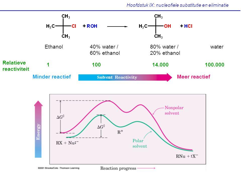 Hoofdstuk IX: nucleofiele substitutie en eliminatie Ethanol40% water /80% water / water 60% ethanol20% ethanol Relatieve reactiviteit 110014.000 100.0
