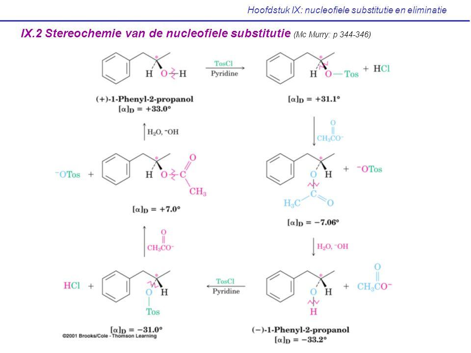 Hoofdstuk IX: nucleofiele substitutie en eliminatie IX.2 Stereochemie van de nucleofiele substitutie (Mc Murry: p 344-346)