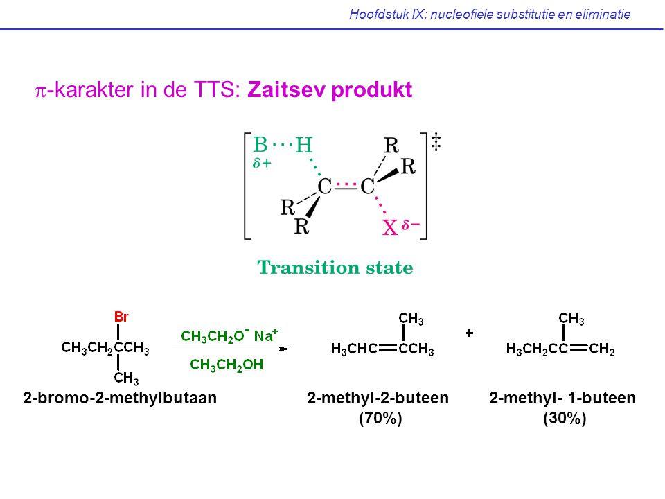Hoofdstuk IX: nucleofiele substitutie en eliminatie 2-bromo-2-methylbutaan2-methyl-2-buteen (70%) 2-methyl- 1-buteen (30%)  -karakter in de TTS: Zait
