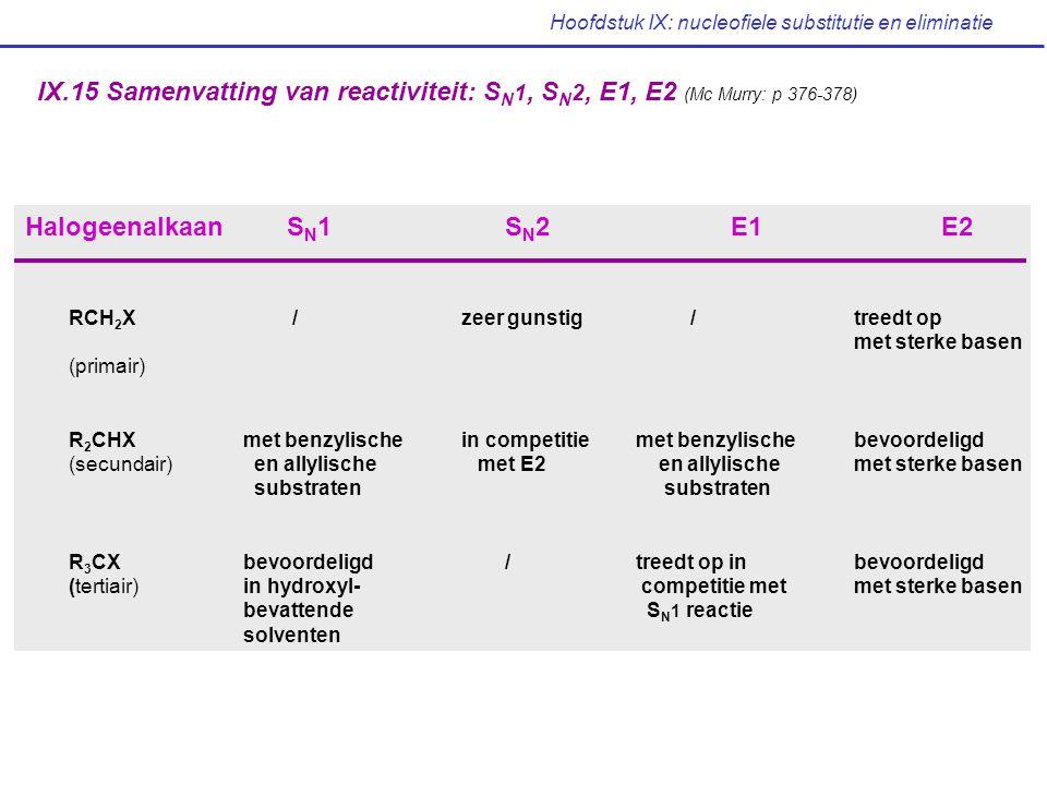 Hoofdstuk IX: nucleofiele substitutie en eliminatie IX.15 Samenvatting van reactiviteit: S N 1, S N 2, E1, E2 (Mc Murry: p 376-378) Halogeenalkaan S N
