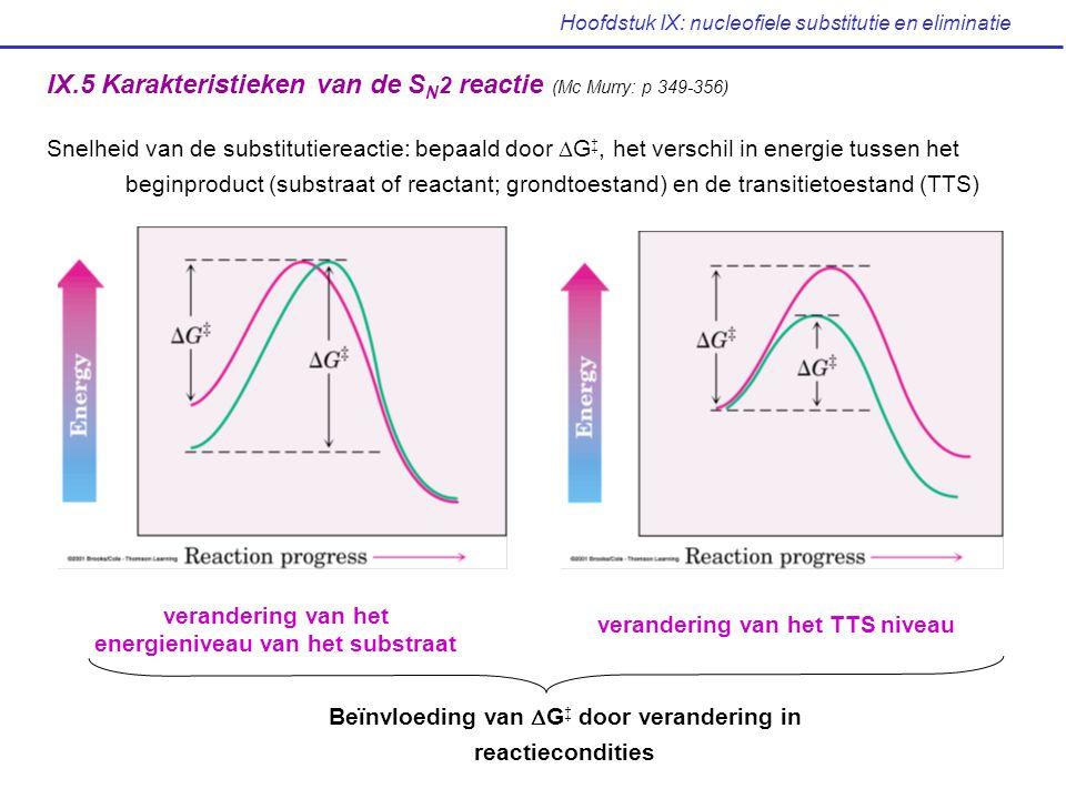 IX.5 Karakteristieken van de S N 2 reactie (Mc Murry: p 349-356) Snelheid van de substitutiereactie: bepaald door  G ‡, het verschil in energie tusse