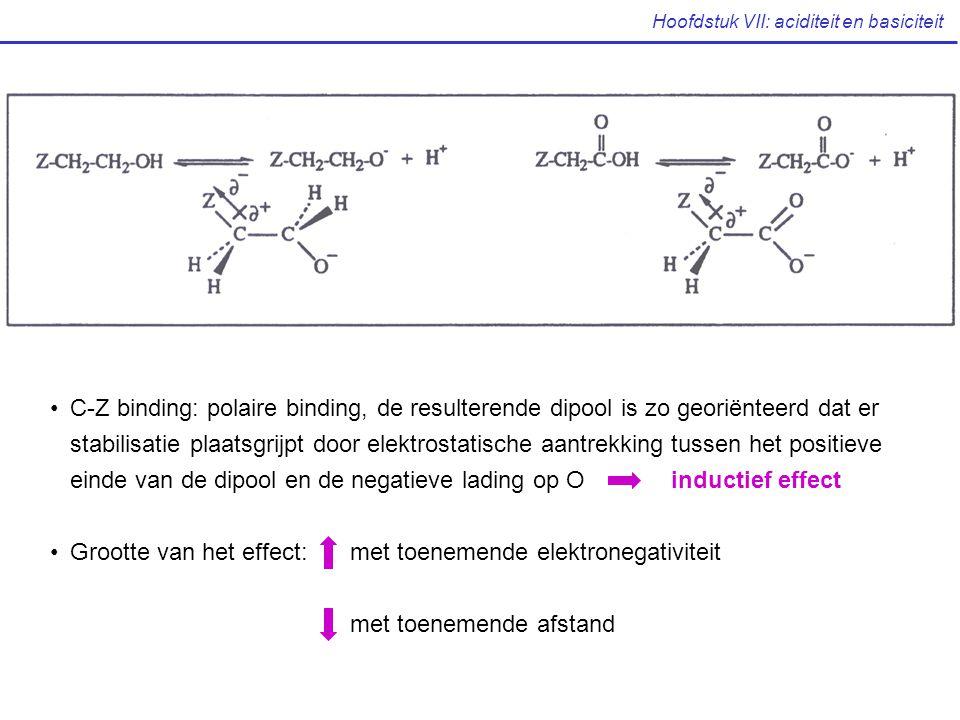 Hoofdstuk VII: aciditeit en basiciteit C-Z binding: polaire binding, de resulterende dipool is zo georiënteerd dat er stabilisatie plaatsgrijpt door e
