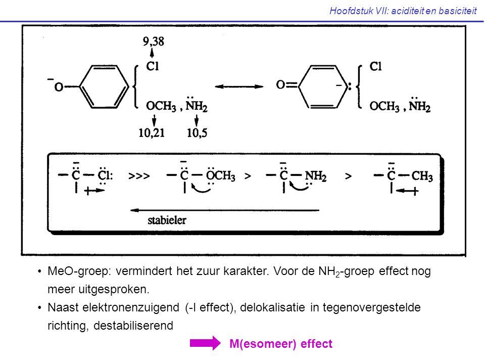 Hoofdstuk VII: aciditeit en basiciteit MeO-groep: vermindert het zuur karakter. Voor de NH 2 -groep effect nog meer uitgesproken. Naast elektronenzuig