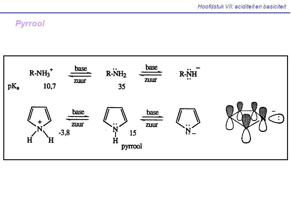 Hoofdstuk VII: aciditeit en basiciteit Pyrrool