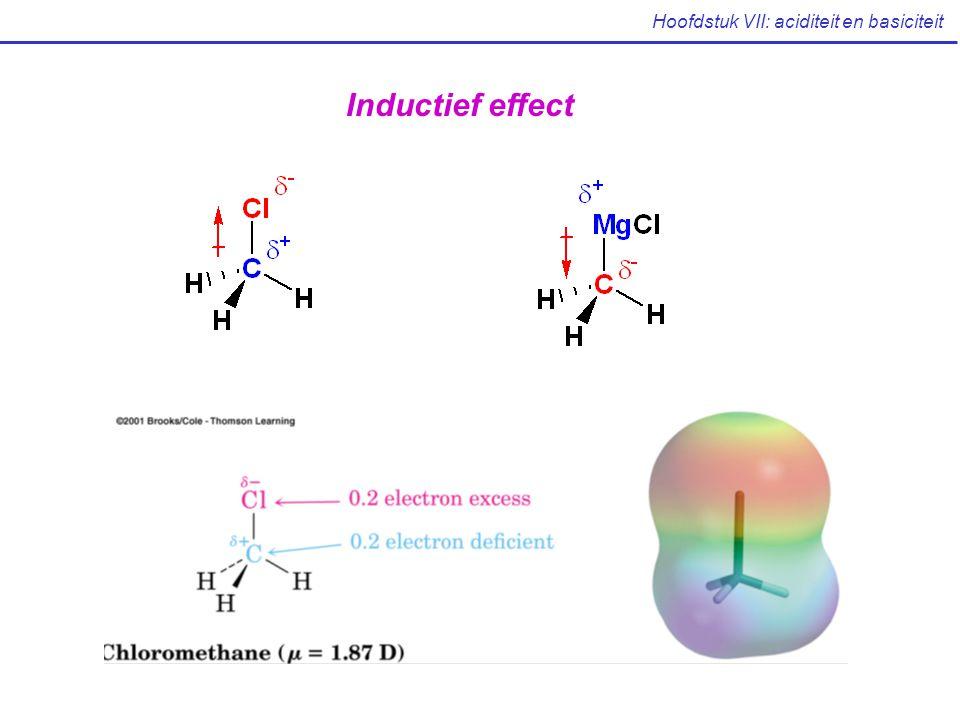 Hoofdstuk VII: aciditeit en basiciteit Inductief effect