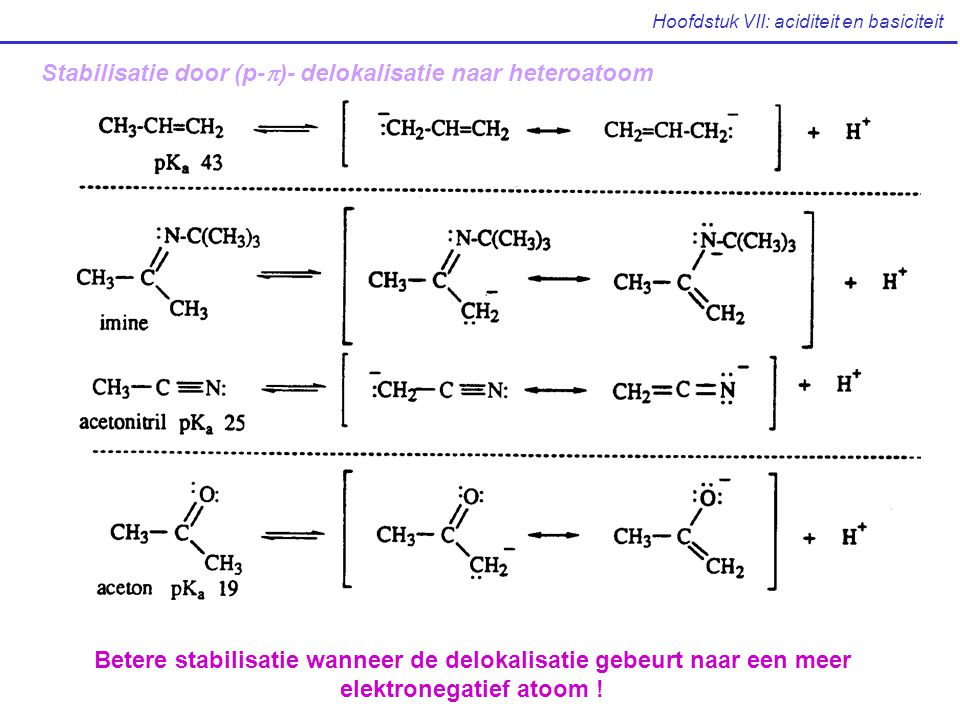 Hoofdstuk VII: aciditeit en basiciteit Stabilisatie door (p-  )- delokalisatie naar heteroatoom Betere stabilisatie wanneer de delokalisatie gebeurt