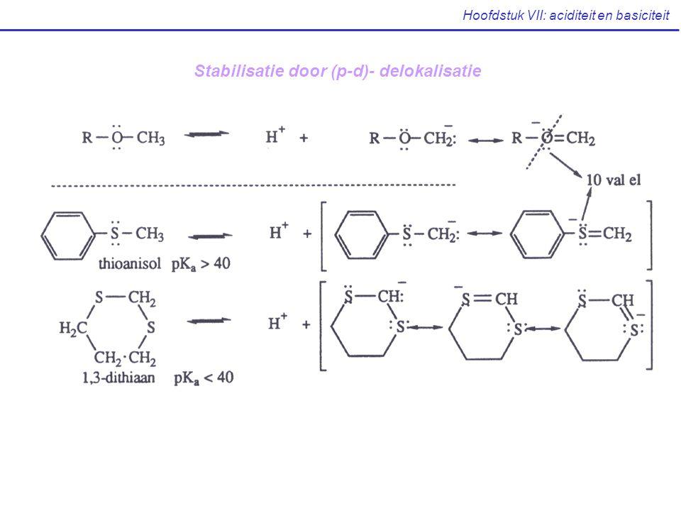 Hoofdstuk VII: aciditeit en basiciteit Stabilisatie door (p-d)- delokalisatie
