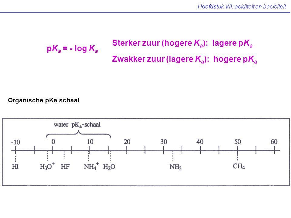 Hoofdstuk VII: aciditeit en basiciteit pK a = - log K a Sterker zuur (hogere K a ): lagere pK a Zwakker zuur (lagere K a ): hogere pK a Organische pKa