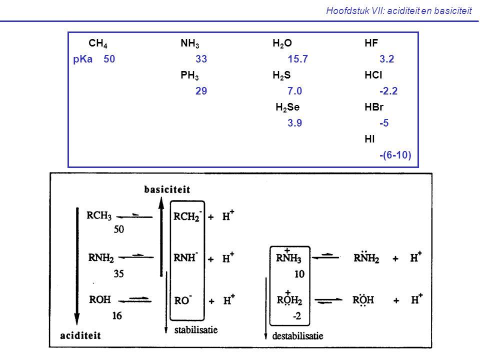Hoofdstuk VII: aciditeit en basiciteit CH 4 NH 3 H 2 OHF pKa503315.73.2 PH 3 H 2 SHCl 297.0-2.2 H 2 SeHBr 3.9-5 HI -(6-10)