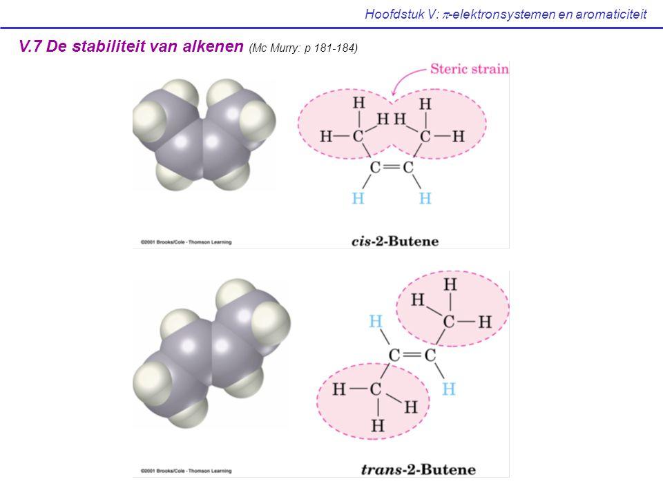 Hoofdstuk V:  -elektronsystemen en aromaticiteit V.7 De stabiliteit van alkenen (Mc Murry: p 181-184)