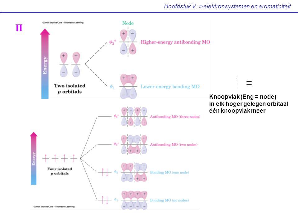Hoofdstuk V:  -elektronsystemen en aromaticiteit II Knoopvlak (Eng = node) in elk hoger gelegen orbitaal één knoopvlak meer 