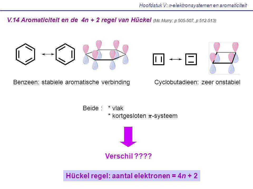 Hoofdstuk V:  -elektronsystemen en aromaticiteit V.14 Aromaticiteit en de 4n + 2 regel van Hückel (Mc Murry: p 505-507, p 512-513) Benzeen: stabiele aromatische verbindingCyclobutadieen: zeer onstabiel Beide : * vlak * kortgesloten  -systeem Verschil ???.