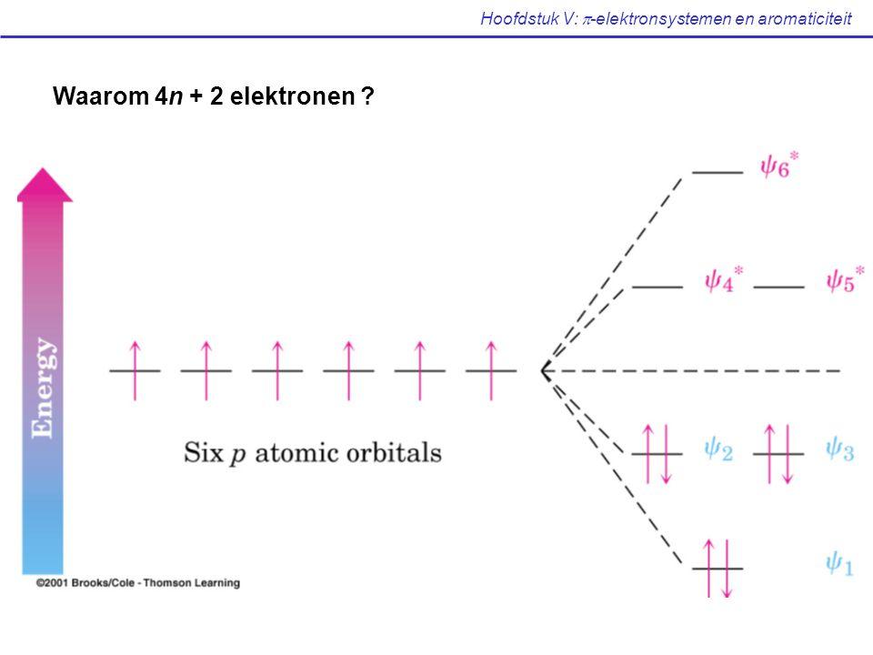 Hoofdstuk V:  -elektronsystemen en aromaticiteit Waarom 4n + 2 elektronen ?