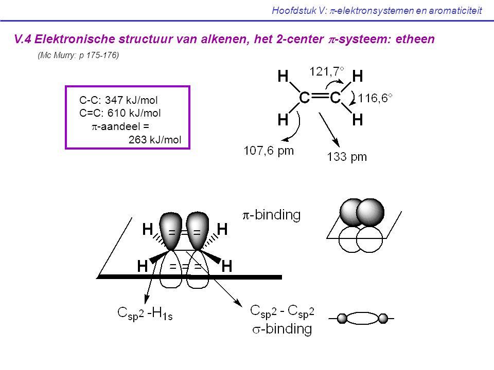 Hoofdstuk V:  -elektronsystemen en aromaticiteit V.4 Elektronische structuur van alkenen, het 2-center  -systeem: etheen (Mc Murry: p 175-176) C-C: 347 kJ/mol C=C: 610 kJ/mol  -aandeel = 263 kJ/mol