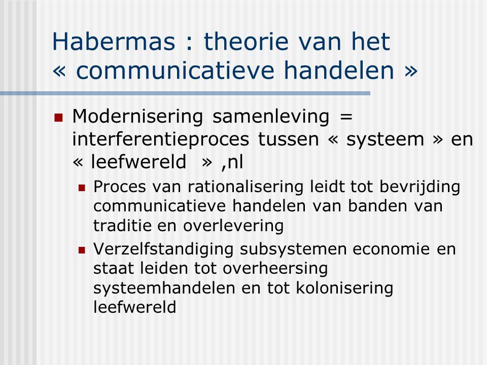 Habermas : theorie van het « communicatieve handelen » Modernisering samenleving = interferentieproces tussen « systeem » en « leefwereld »,nl Proces