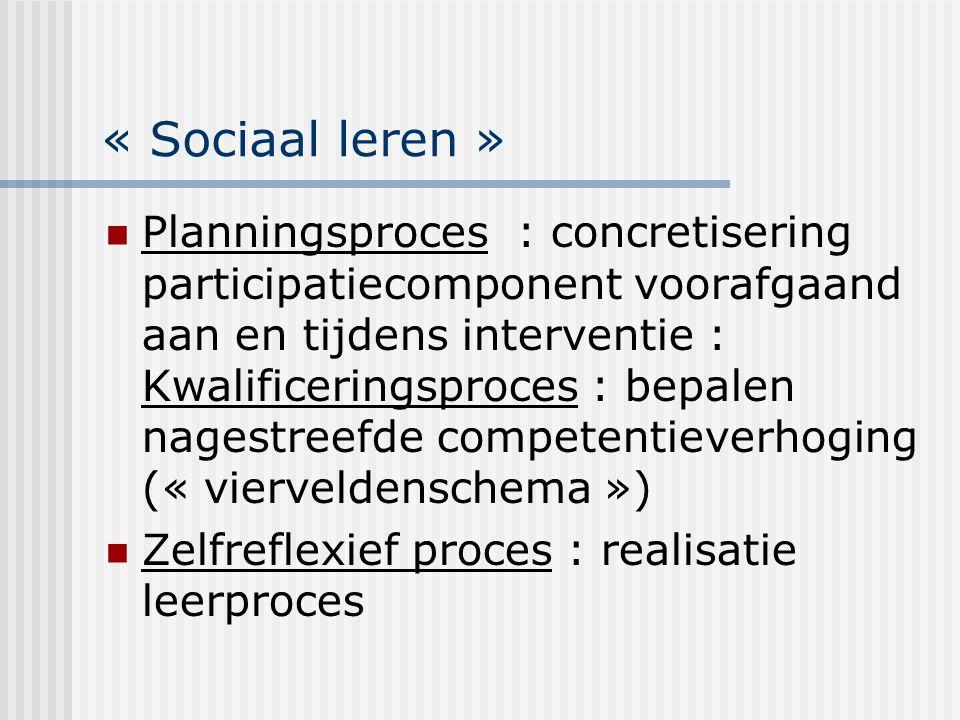 « Sociaal leren » Planningsproces : concretisering participatiecomponent voorafgaand aan en tijdens interventie : Kwalificeringsproces : bepalen nages