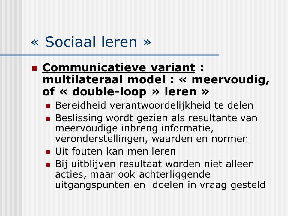 « Sociaal leren » Communicatieve variant : multilateraal model : « meervoudig, of « double-loop » leren » Bereidheid verantwoordelijkheid te delen Bes