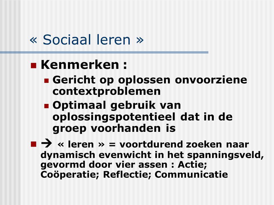 « Sociaal leren » Kenmerken : Gericht op oplossen onvoorziene contextproblemen Optimaal gebruik van oplossingspotentieel dat in de groep voorhanden is
