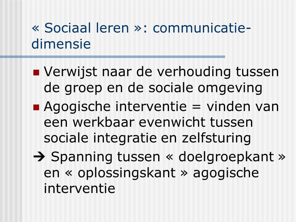 « Sociaal leren »: communicatie- dimensie Verwijst naar de verhouding tussen de groep en de sociale omgeving Agogische interventie = vinden van een we