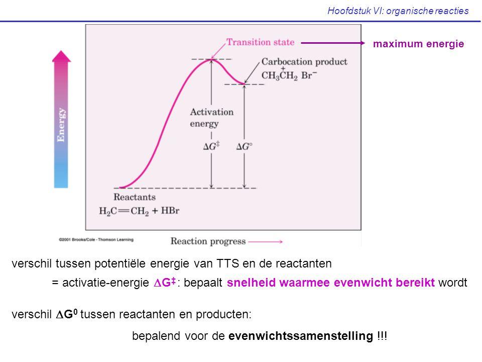 Hoofdstuk VI: organische reacties verschil tussen potentiële energie van TTS en de reactanten = activatie-energie  G ‡ : bepaalt snelheid waarmee eve