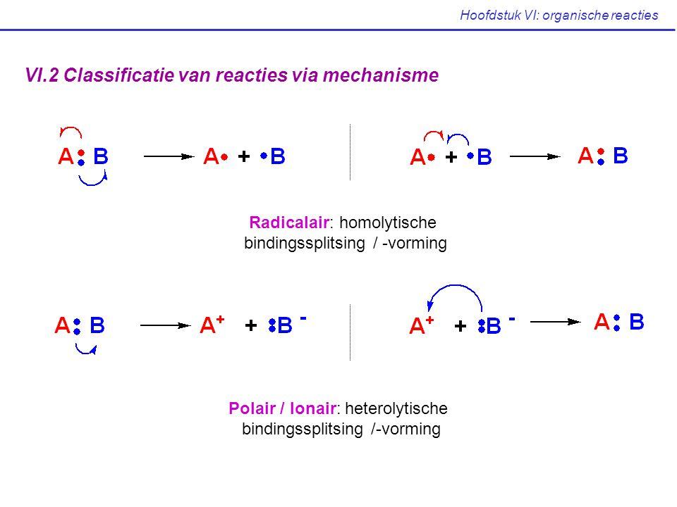 Hoofdstuk VI: organische reacties VI.2 Classificatie van reacties via mechanisme Radicalair: homolytische bindingssplitsing / -vorming Polair / Ionair