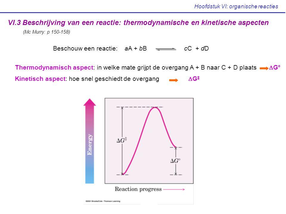Hoofdstuk VI: organische reacties VI.3 Beschrijving van een reactie: thermodynamische en kinetische aspecten (Mc Murry: p 150-158) Beschouw een reacti