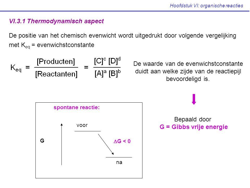 Hoofdstuk VI: organische reacties VI.3.1 Thermodynamisch aspect De positie van het chemisch evenwicht wordt uitgedrukt door volgende vergelijking met