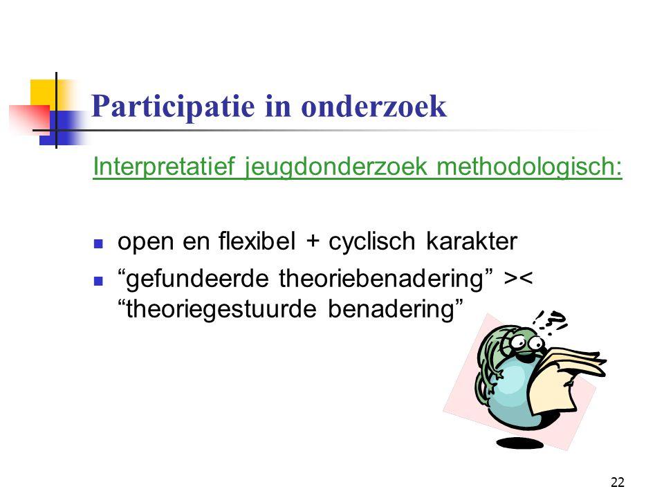 """22 Participatie in onderzoek Interpretatief jeugdonderzoek methodologisch: open en flexibel + cyclisch karakter """"gefundeerde theoriebenadering"""" >< """"th"""