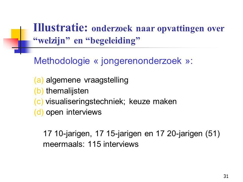 """31 Illustratie: onderzoek naar opvattingen over """"welzijn"""" en """"begeleiding"""" Methodologie « jongerenonderzoek »: (a) algemene vraagstelling (b) themalij"""