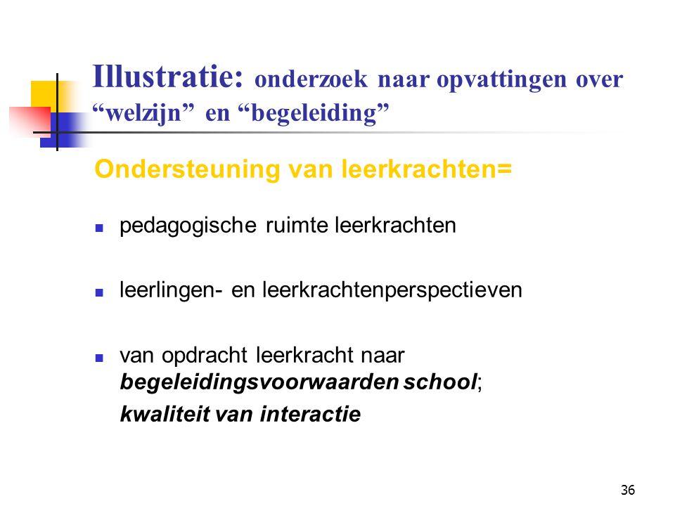 """36 Illustratie: onderzoek naar opvattingen over """"welzijn"""" en """"begeleiding"""" Ondersteuning van leerkrachten= pedagogische ruimte leerkrachten leerlingen"""