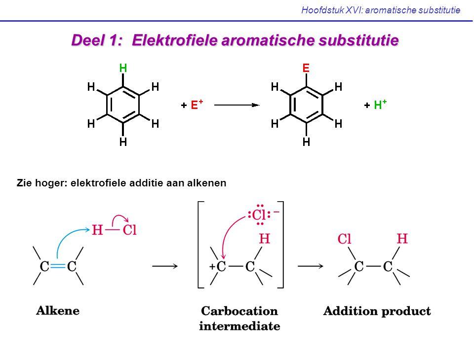 Hoofdstuk XVI: aromatische substitutie Deel 1: Elektrofiele aromatische substitutie Zie hoger: elektrofiele additie aan alkenen