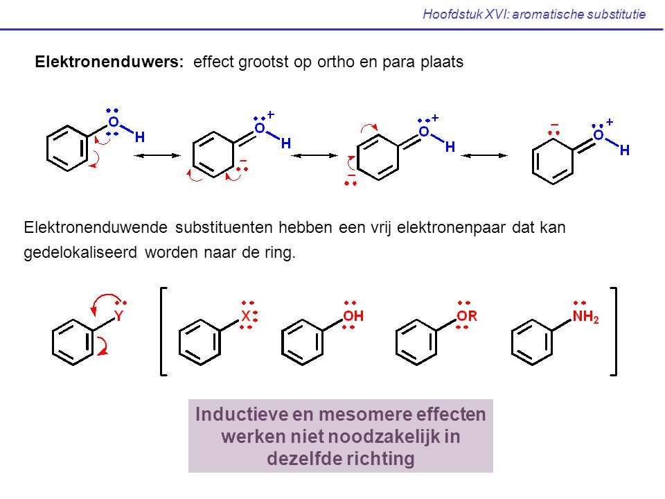 Hoofdstuk XVI: aromatische substitutie Elektronenduwers: effect grootst op ortho en para plaats Elektronenduwende substituenten hebben een vrij elektr