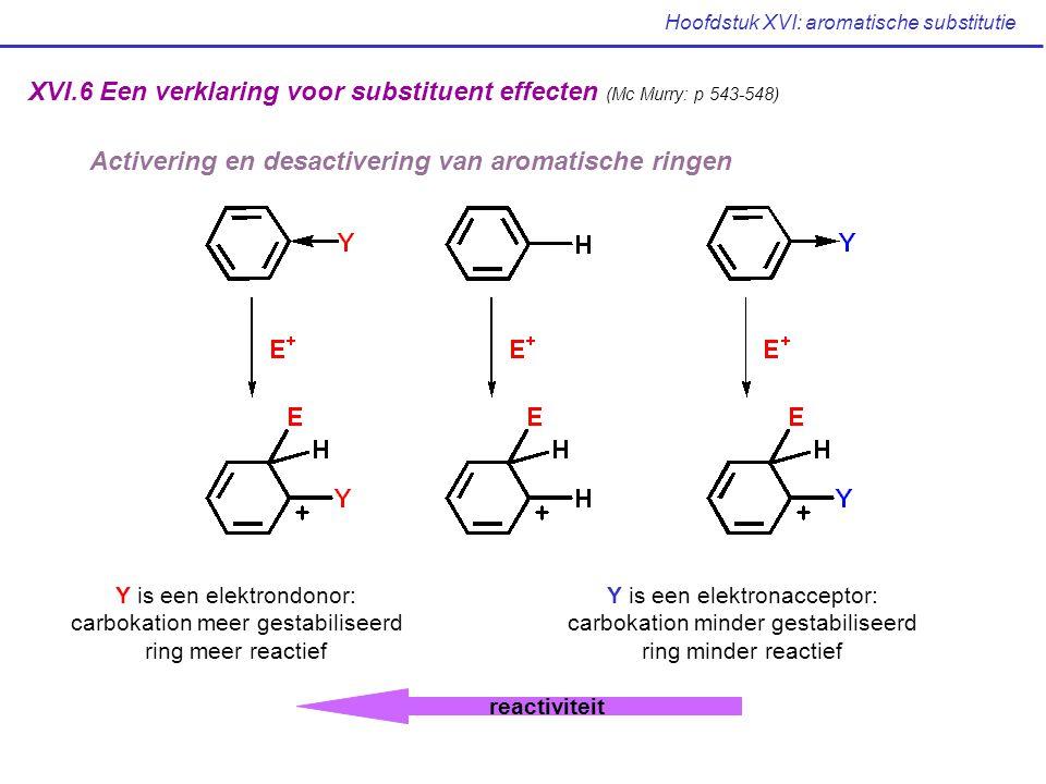 Hoofdstuk XVI: aromatische substitutie XVI.6 Een verklaring voor substituent effecten (Mc Murry: p 543-548) Activering en desactivering van aromatisch