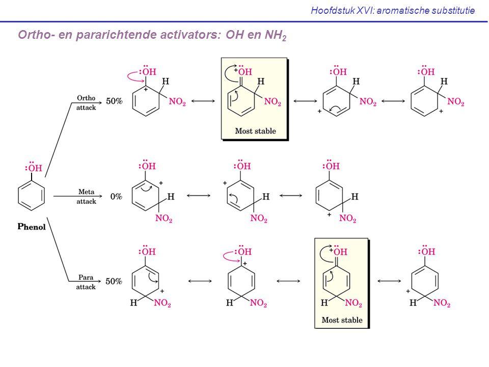 Hoofdstuk XVI: aromatische substitutie Ortho- en pararichtende activators: OH en NH 2