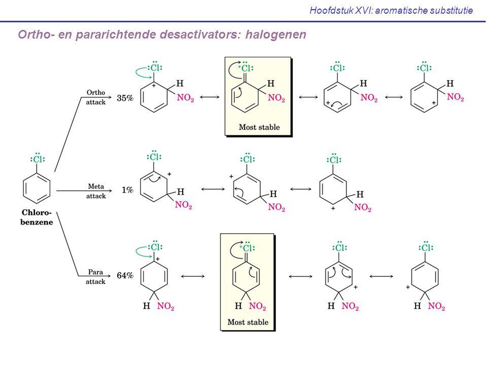 Hoofdstuk XVI: aromatische substitutie Ortho- en pararichtende desactivators: halogenen