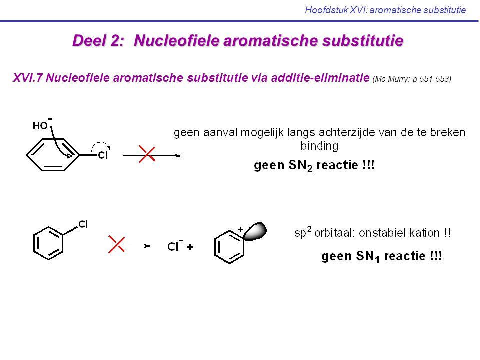 Hoofdstuk XVI: aromatische substitutie Deel 2: Nucleofiele aromatische substitutie XVI.7 Nucleofiele aromatische substitutie via additie-eliminatie (M