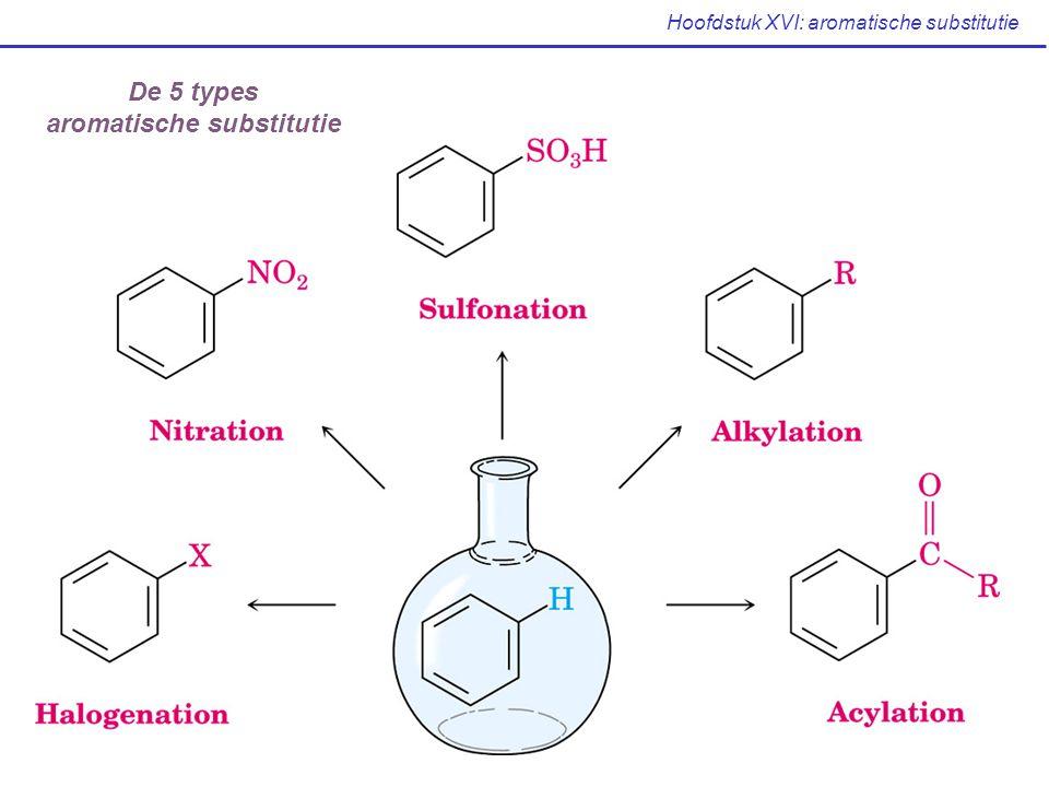 Hoofdstuk XVI: aromatische substitutie FeBr 3 XVI.1 Bromering van aromatische ringen (Mc Murry: p 529-532) broom een zwak elektrofiel Gepolariseerd broom een sterk elektrofiel niet-aromatisch carbokation